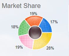 Market Share2.png